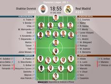 Alineaciones confirmadas del Shakhtar Donetsk-Real Madrid. BeSoccer