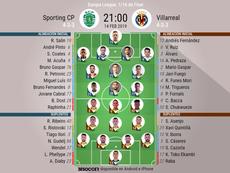 Alineaciones confirmadas en el Sporting-Villarreal. BeSoccer