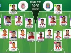 Alineaciones confirmadas del Toluca-Chivas de la ida de la semifinal de la liguilla de México. BeSoc