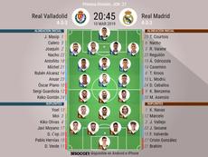Onces iniciales del Valladolid-RealMadrid de la Jornada 27. BeSoccer