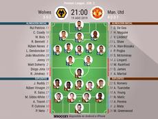 Alineaciones confirmadas en el Wolves-Manchester United. BeSoccer