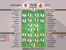 Onces del Zaragoza-Girona. BeSoccer