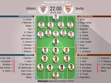 Garitano elige a Sancet en el Athletic; Bono y En-Nesyri, de inicio en el Sevilla. BeSoccer