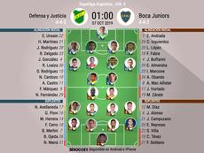 Sigue el directo del Defensa y Justicia-Boca Juniors. BeSoccer