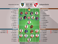 Sigue el directo del Independiente del Valle-Independiente. BeSoccer