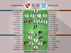 Sigue el directo del Independiente-Racing. BeSoccer