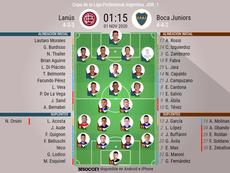 Sigue el directo del Lanús-Boca Juniors. BeSoccer
