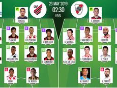 Sin sorpresas en Paranaense; Matías Suárez, titular en River. BeSoccer