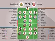Sigue el directo del Real Madrid-Arsenal. EFE