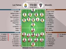 Las Palmas, con Aridai en punta; opciones para Jirka y Nicolás en el Mirandés. BeSoccer
