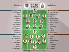 Onces del Numancia-Las Palmas. BeSoccer