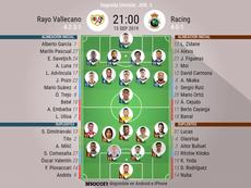 Onces del Rayo Vallecano-Racing. BeSoccer
