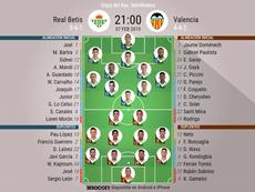 Alineaciones confirmadas para el Real Betis-Valencia de Copa del Rey 2018-19. BeSoccer
