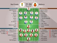 Alineaciones confirmadas para el partido entre Real Oviedo y Mallorca. BeSoccer