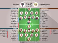 Alineaciones confirmadas para el Mirandés-Rayo Vallecano. BeSoccer