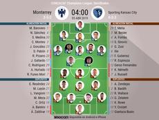 Alineaciones confirmadas del Monterrey-Kansas City. BeSoccer