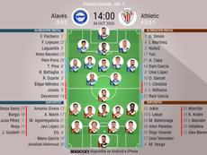 Alineaciones confirmadas de Alavés y Athletic. BeSoccer