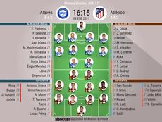 Alineaciones confirmadas de Alavés y Atlético. BeSoccer