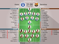 Alineaciones del Alavés-Barcelona. BeSoccer