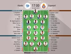 Onces confirmados de Alavés y Espanyol. BeSoccer