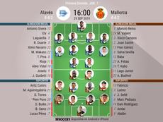 Alineaciones oficiales de Alavés y Mallorca. BeSoccer