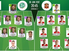 Official lineups of the  of the U21 final between Germany and Spain.BeSoccer