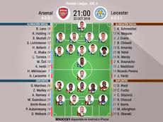 Así jugarán Arsenal y Leicester. BeSoccer