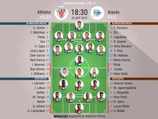 Alineaciones confirmadas de Athletic y Alavés. BeSoccer