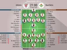 Onces oficiales de Athletic y Betis. BeSoccer