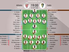 Onces confirmados de Athletic y Cádiz. BeSoccer