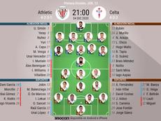 Alineaciones confirmadas para el Athletic-Celta de Vigo. BeSoccer