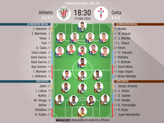Alineaciones oficiales de Athletic y Celta. BeSoccer
