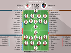 Onces confirmados de Athletic y Levante. BeSoccer