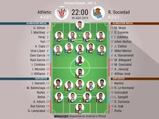 Alineaciones confirmadas de Athletic y Real Sociedad. BeSoccer