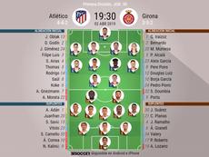 Alineaciones de Atleti y Girona para la jornada 30 de Primera. BeSoccer