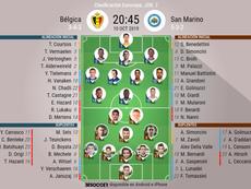 Alineaciones de Bélgica y San Marino para el partido de clasificación a la Eurocopa. BeSoccer