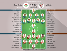 Onces confirmados de Betis y Athletic. BeSoccer