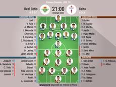 Onces oficiales de Betis y Celta. BeSoccer