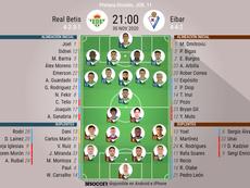Onces oficiales de Betis y Eibar. BeSoccer