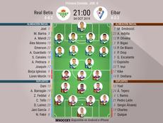 Alineaciones confirmadas de Betis y Eibar. BeSoccer