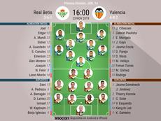 Onces confirmados de Betis y Valencia. BeSoccer