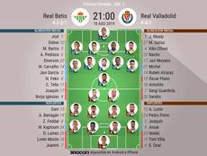 Onces confirmados de Betis y Valladolid. BeSoccer