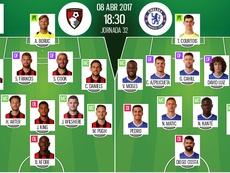 Alineaciones de Bournemouth y Chelsea, partido de la jornada 32 de la Premier League. BeSoccer