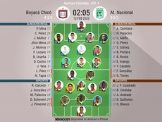 Onces del Boyacá Chicó-At. Nacional. BeSoccer