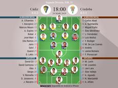 Alineaciones de Cádiz y Córdoba. BeSoccer