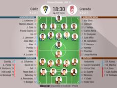 Alineaciones confirmadas para el Cádiz-Granada. BeSoccer