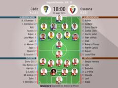 Onces confirmados de Cádiz y Osasuna. BeSoccer