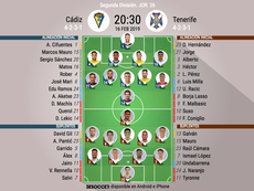 Onces confirmados de Cádiz y Tenerife. BeSoccer