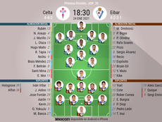 Onces oficiales de Celta de Vigo y Eibar. BeSoccer
