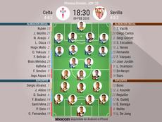 Alineaciones confirmadas de Celta de Vigo y Sevilla. BeSoccer